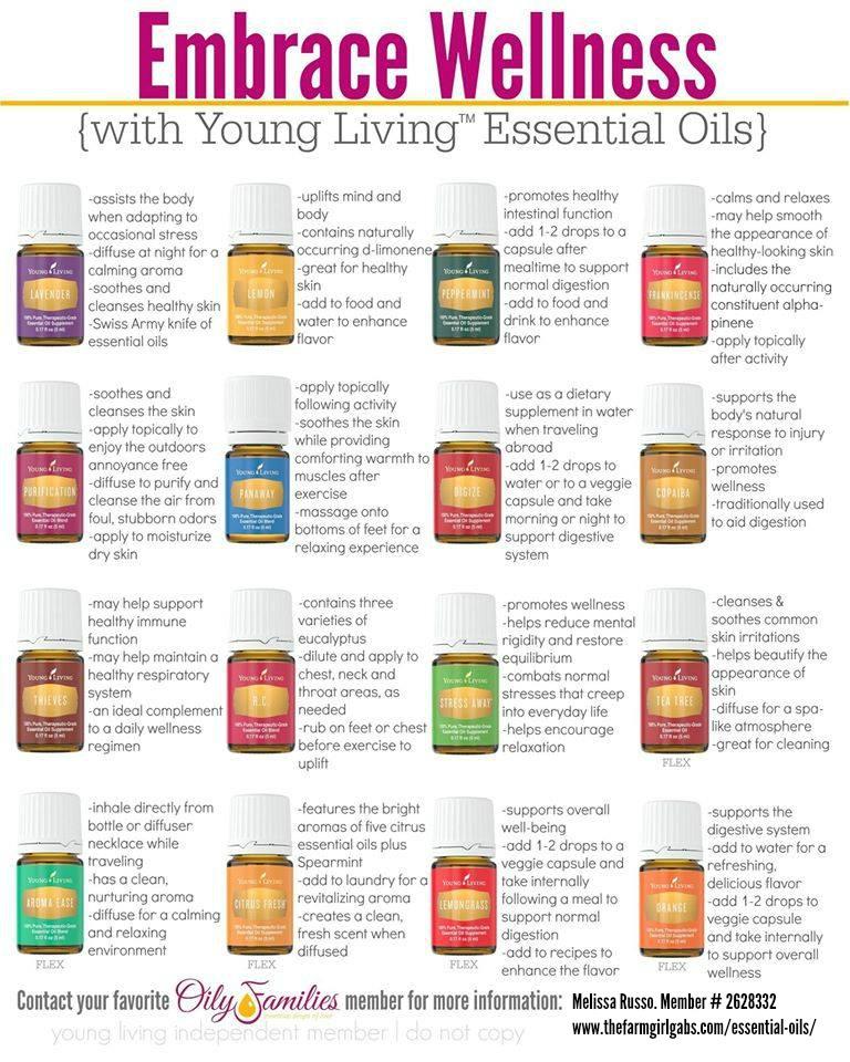 Melissa Russo, Young Living Member # Melissa Russo. Member # 2628332 www.thefarmgirlgabs.com/essential-oils/